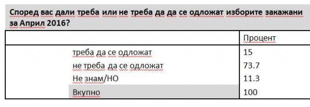 pavel-satev-izbori-640x221