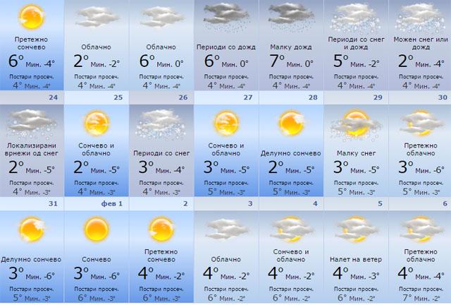 vremenska-januari-2