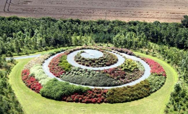 Hortikulturno ureduvanje
