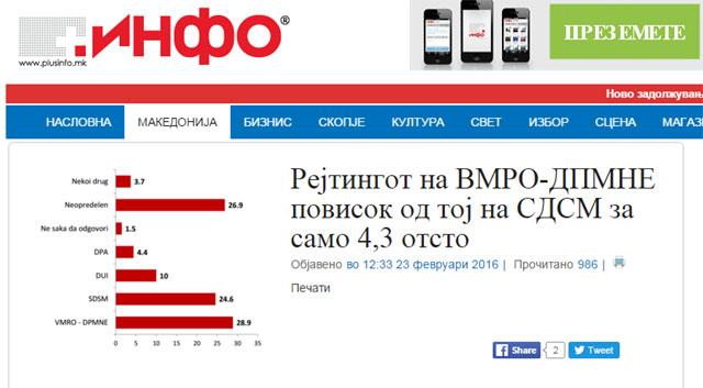 Еве која е агенцијата која објавува штелувани рејтинзи во корист на СДСМ