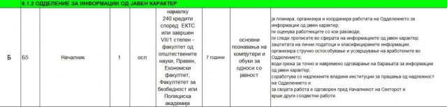 tabela-nacalnik