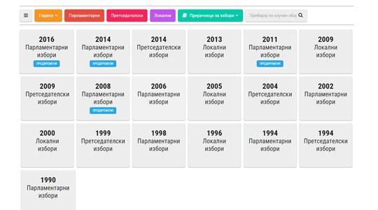 Нова веб страница со изборна архива за изборите во Македонија