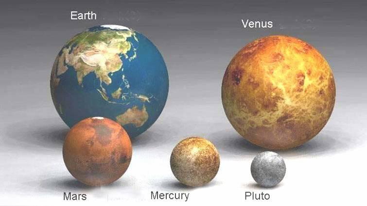 planeti po golemina-1