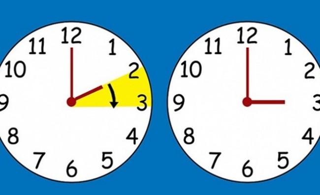vrijeme-1-696x456-696x400
