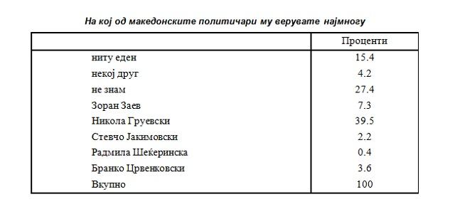chupovski-anketa-2