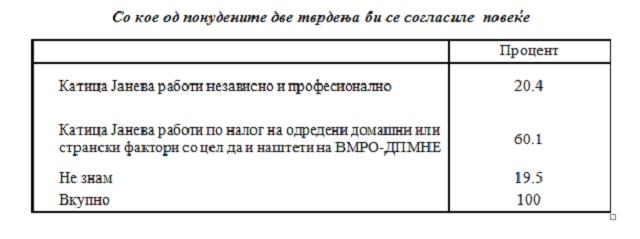 chupovski-anketa-3