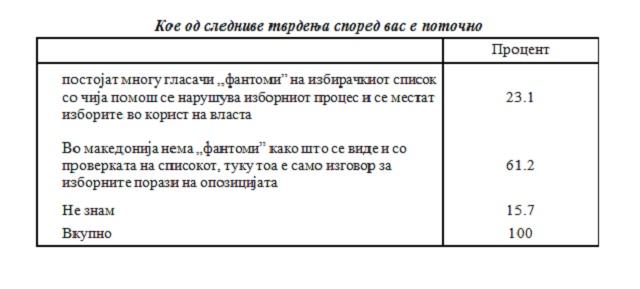chupovski-anketa-4