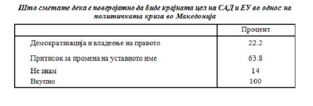 chupovski-anketa-5