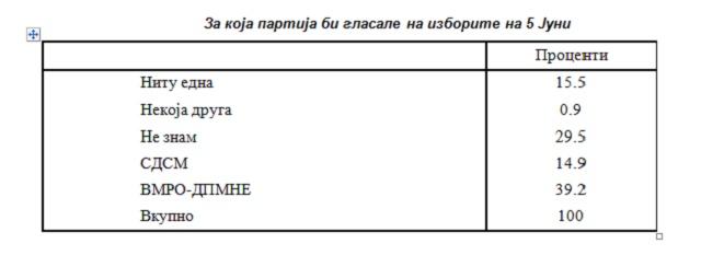 chupovski-anketa
