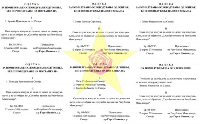 """Дали Бобо Дајнерс, Фетаи, Стефанова, Бубевски и обвинетите во """"Пуч"""" ќе побараат поништување на аболицијата?"""