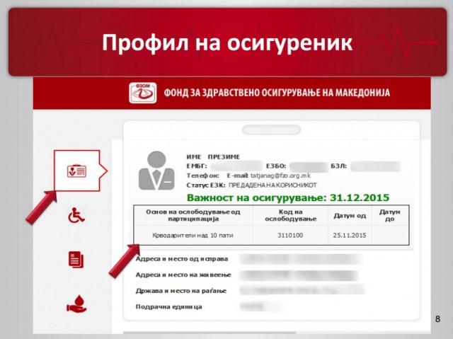 ФЗОМ: 11.902 осигуреници користеле електронски услуги