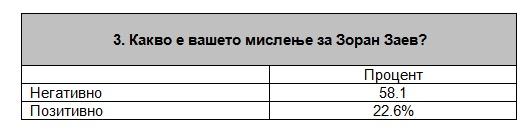 pavel-s-3