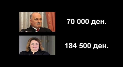 """""""ТВ Алфа"""": Дали секретарката на Катица Јанева зема поголема плата од републичкиот обвинител?"""