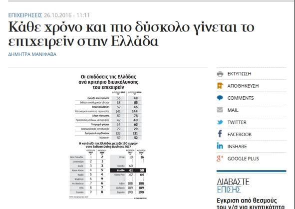 """Грчки медиуми за """"Дуинг бизнис 2017"""": Тешки бизнис времиња во Грција – Македонија скокна на 10 место"""