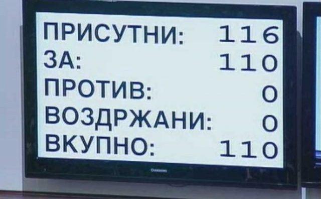 sobranie-raspustanje-640x479