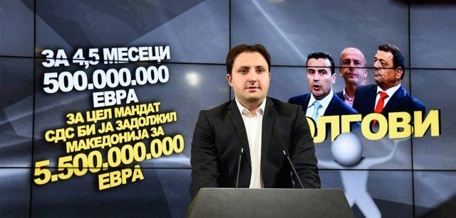 Димовски: Државните задолжувања станаа заштитен знак на владата на СДСМ