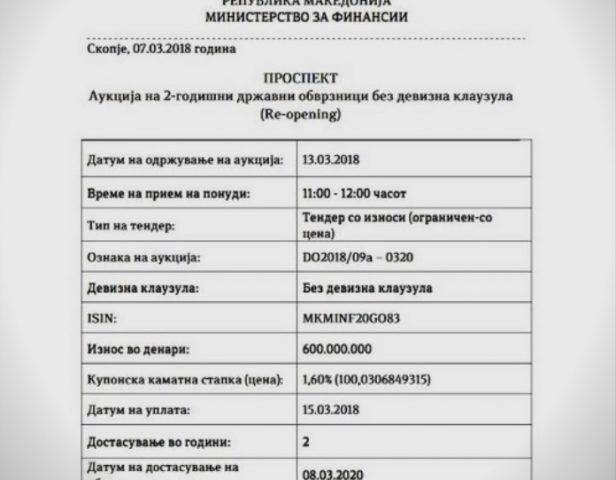 Ново задолжување од 93 милиони евра
