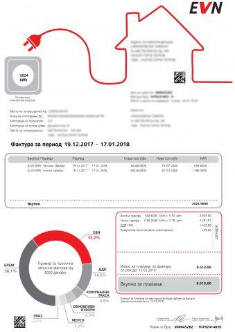 ЕВН Македонија ги достави фактурите со нов изглед до корисниците